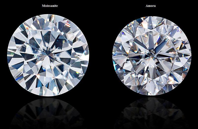 About Amora Gems Amora Gem Rings And Jewellery Amora