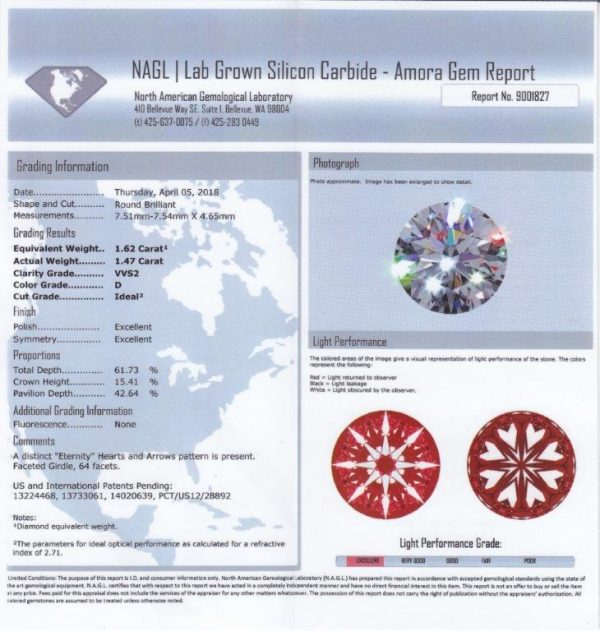 1.62ct Gem Certificate
