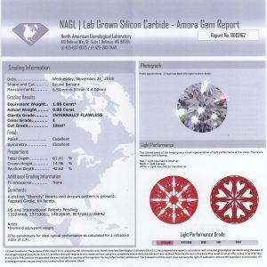 Amora gem certificate